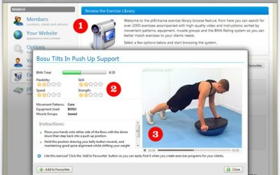 Online Personal Fitness Training Programs In London